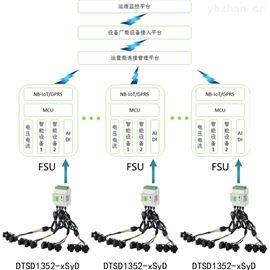 Acrel基站变电站运维云平台系统