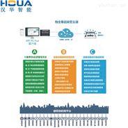 漢華智能智慧建筑(機電)管理運營平臺