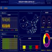 電力監控運維平臺