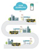 AcrelCloud-6000公交站安全用电云平台