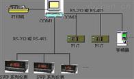 SWP-SPC2000控制系統