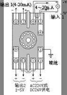 SWP201(單路) 配電模塊