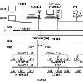 Acrelcloud-3200商场远程预付费云平台厂家