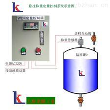 定量配发料控制系统