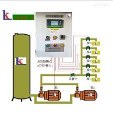 WDK型防腐防爆型移动式定量控制柜