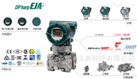 EJA110E-JA4SJ-912ENEJA110E差压变送器