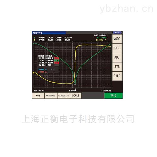 阻抗分析仪等效电路分析软件