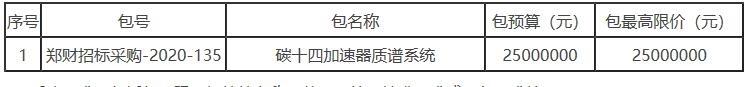 2500万 郑州市文物考古研究院采购碳十四加速质谱系统