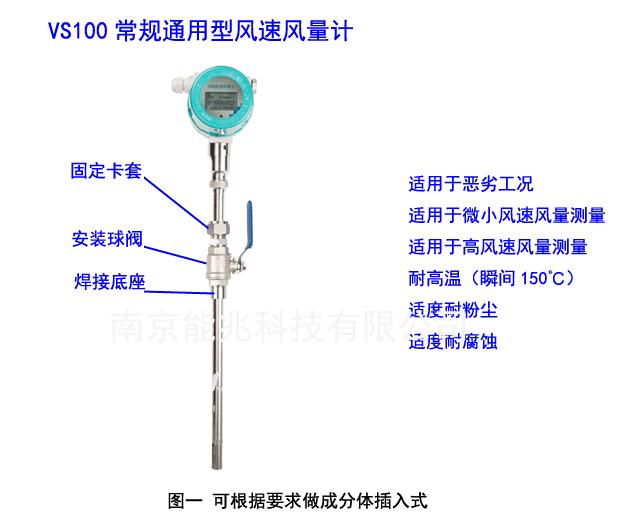 VS100 中温型插入式风速风量计
