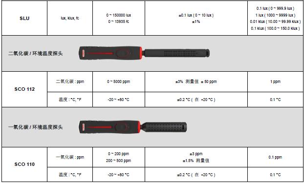 AMI310全功能手持压差计