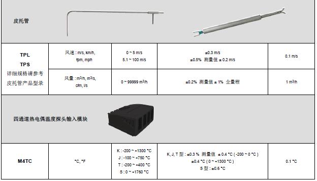 MP210多功能手持差壓風量風速儀