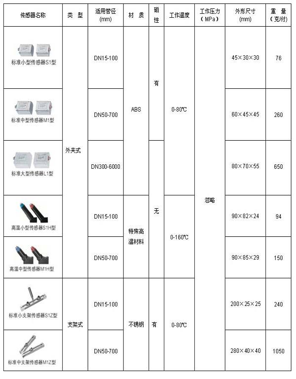 NZ-TDS-100H手持式超声波流量计