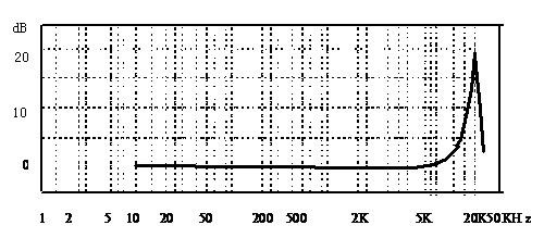 010503频响曲线.jpg