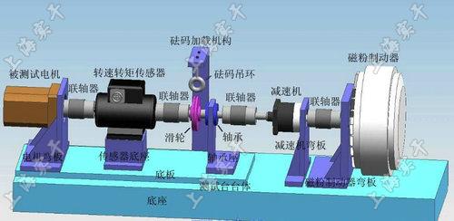 制动电机启动扭矩测试仪