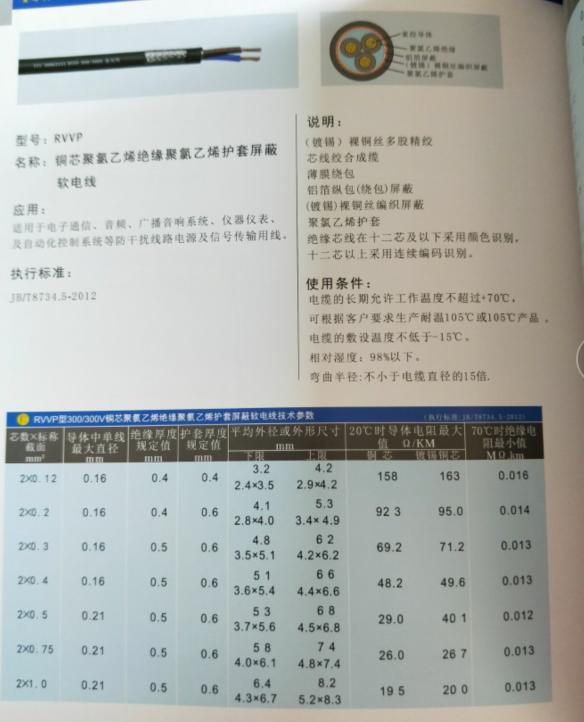 湖南省通讯电缆RVVP2*1.0电缆价格  河南: