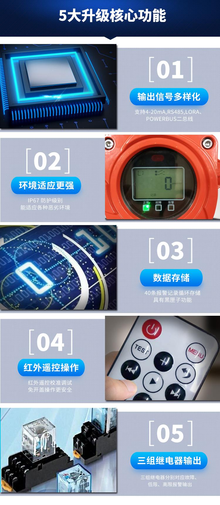 工业可燃气体报警器瑶安电子出品YA-D300五大核心升级