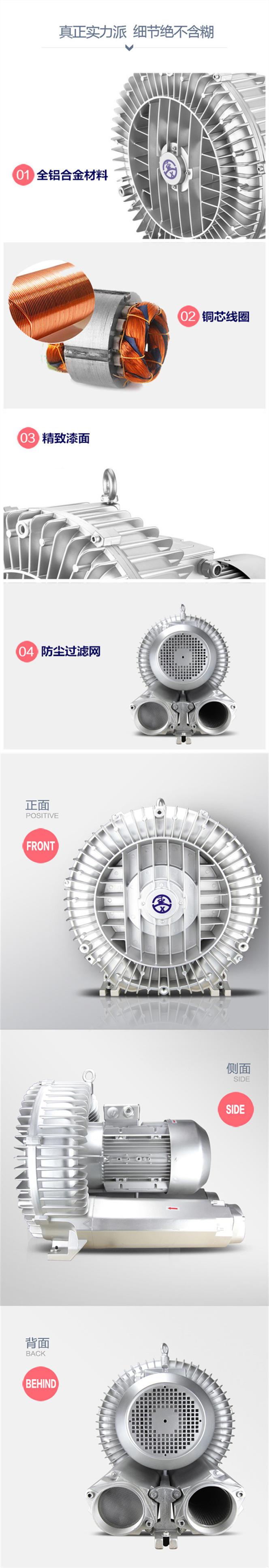 高压风机 中国台湾 22kw高压漩涡风机 江苏高压风机厂家示例图4
