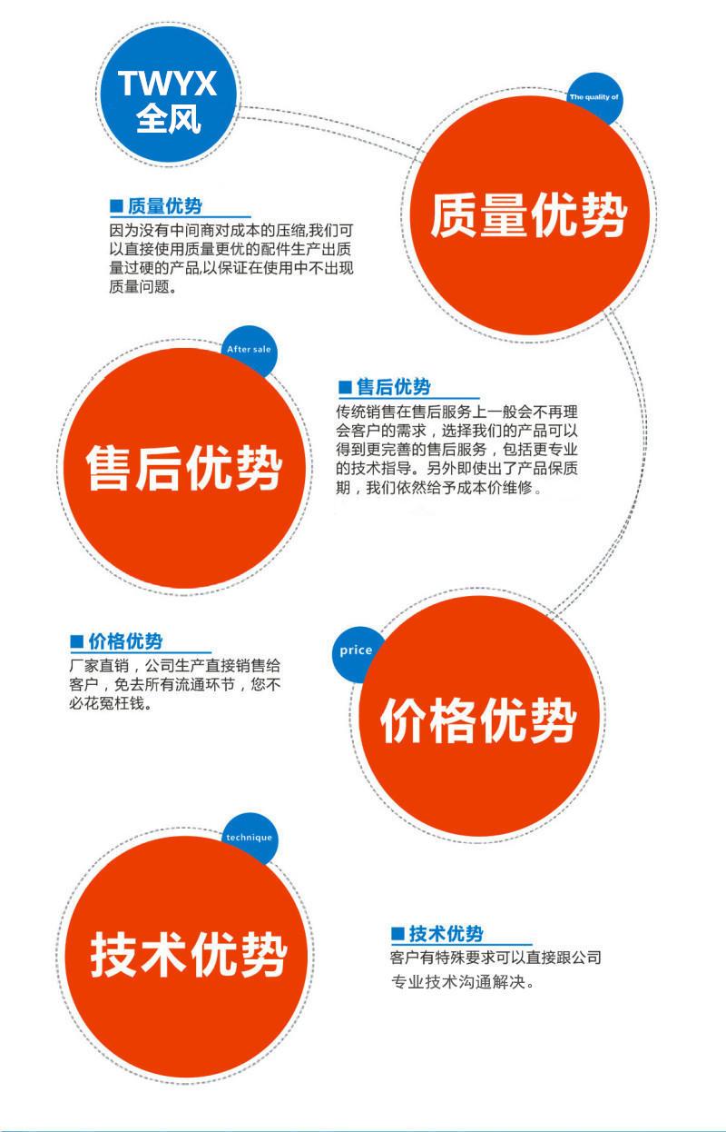 高压风机 中国台湾 22kw高压漩涡风机 江苏高压风机厂家示例图7
