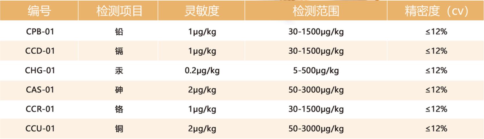 粮食重金属快速检测仪