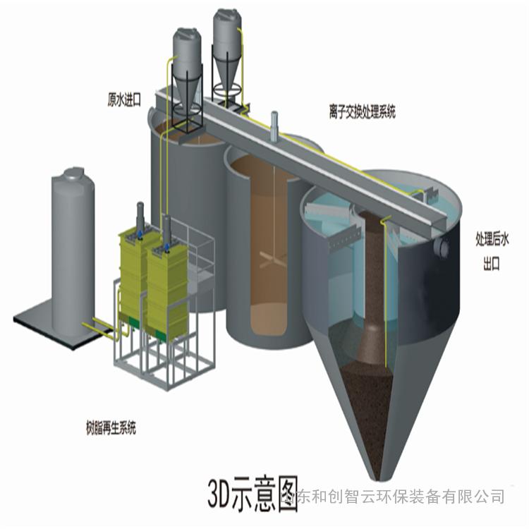 山西污水厂处理设备