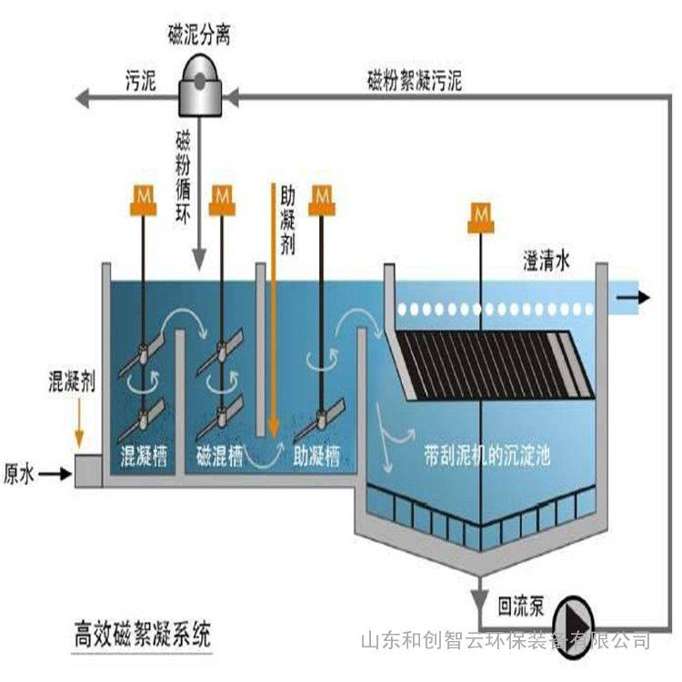 5000型磁絮凝设备厂家