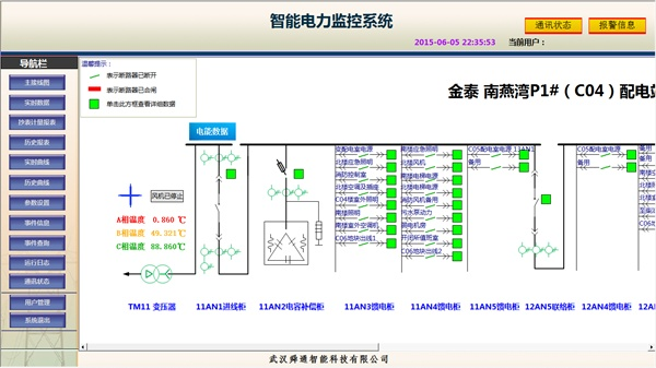 QTouch<strong>智能電力監控系統</strong>主接線圖