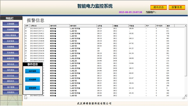 QTouch<strong>智能电力监控系统</strong>事件信息