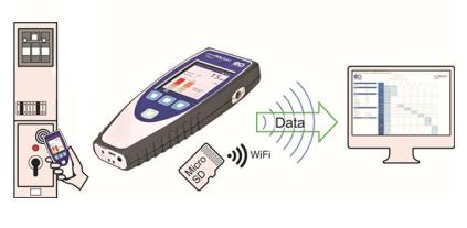 Ultra TEV-plus2开关柜超声波地电波局部放电检测仪