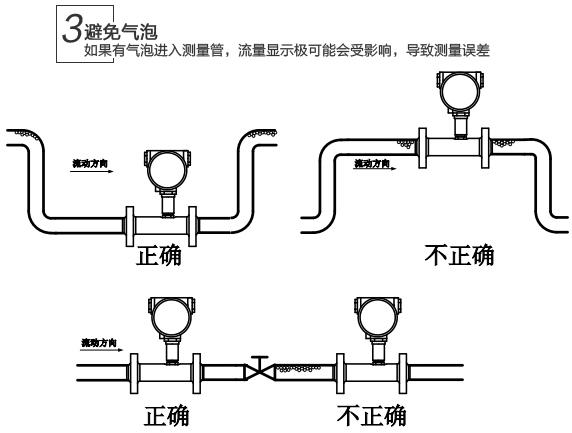 高精度涡轮流量计安装注意事项