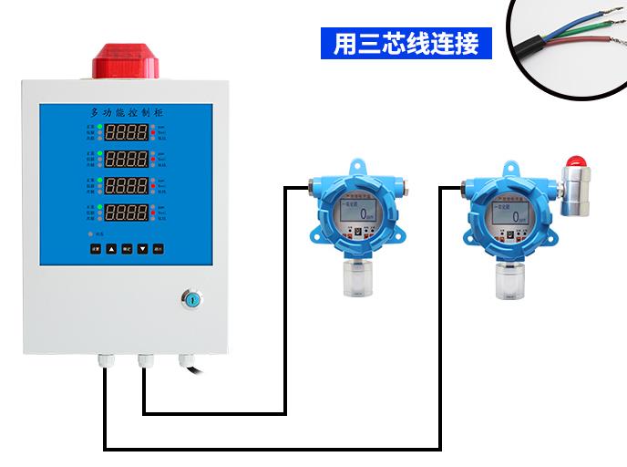 GND-20在线式硫化氢检测仪