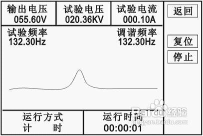 详细解答变频调感式发电机交流耐压装置工作原理