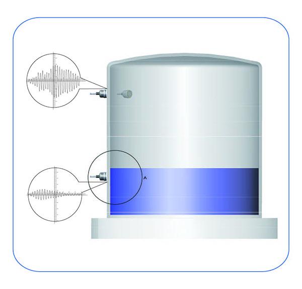 外测液位开关工作原理图-立罐-01-600.jpg
