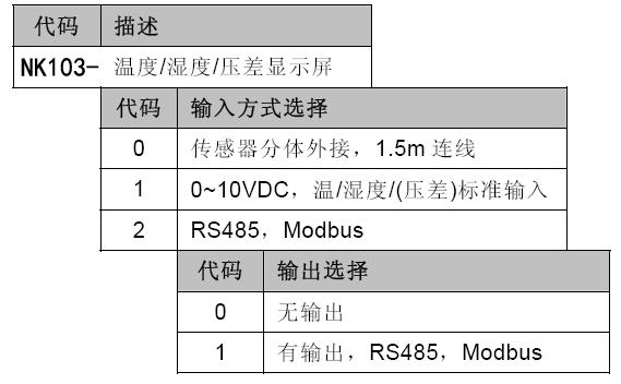 NK103微压差显示大屏