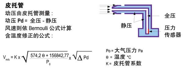 MP120S多功能手持微压差计