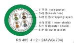 RS485计算机信号数据电缆-7系