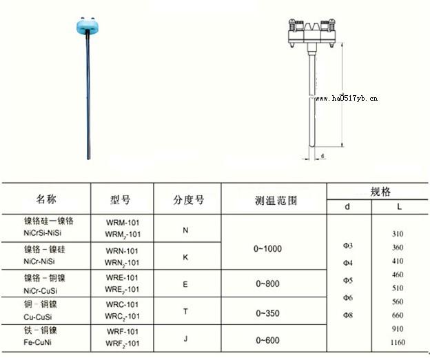 K型熱電偶型號規格