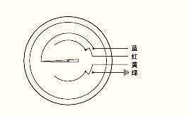 電接點雙金屬溫度計接線圖
