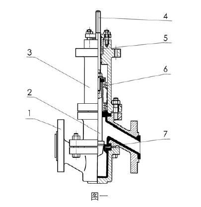 ZHAPF-10W型輕小型氣動薄膜直通單座襯塑調節閥常用材料