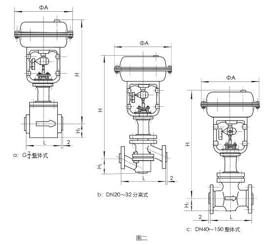 ZHAPF-10W型輕小型氣動薄膜直通單座襯塑調節閥外形尺寸