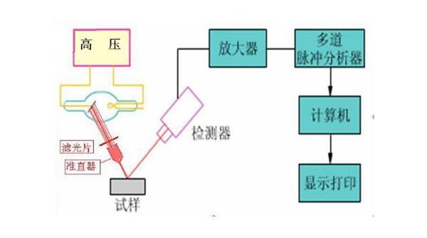 国产电镀层厚度测试仪
