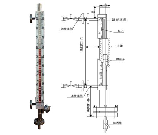 电热板磁翻板液位计结构图