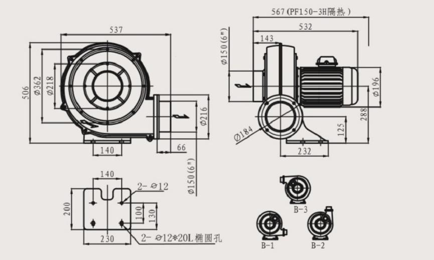PF150-3中压风机 2.2KW直叶式中压鼓风机示例图4