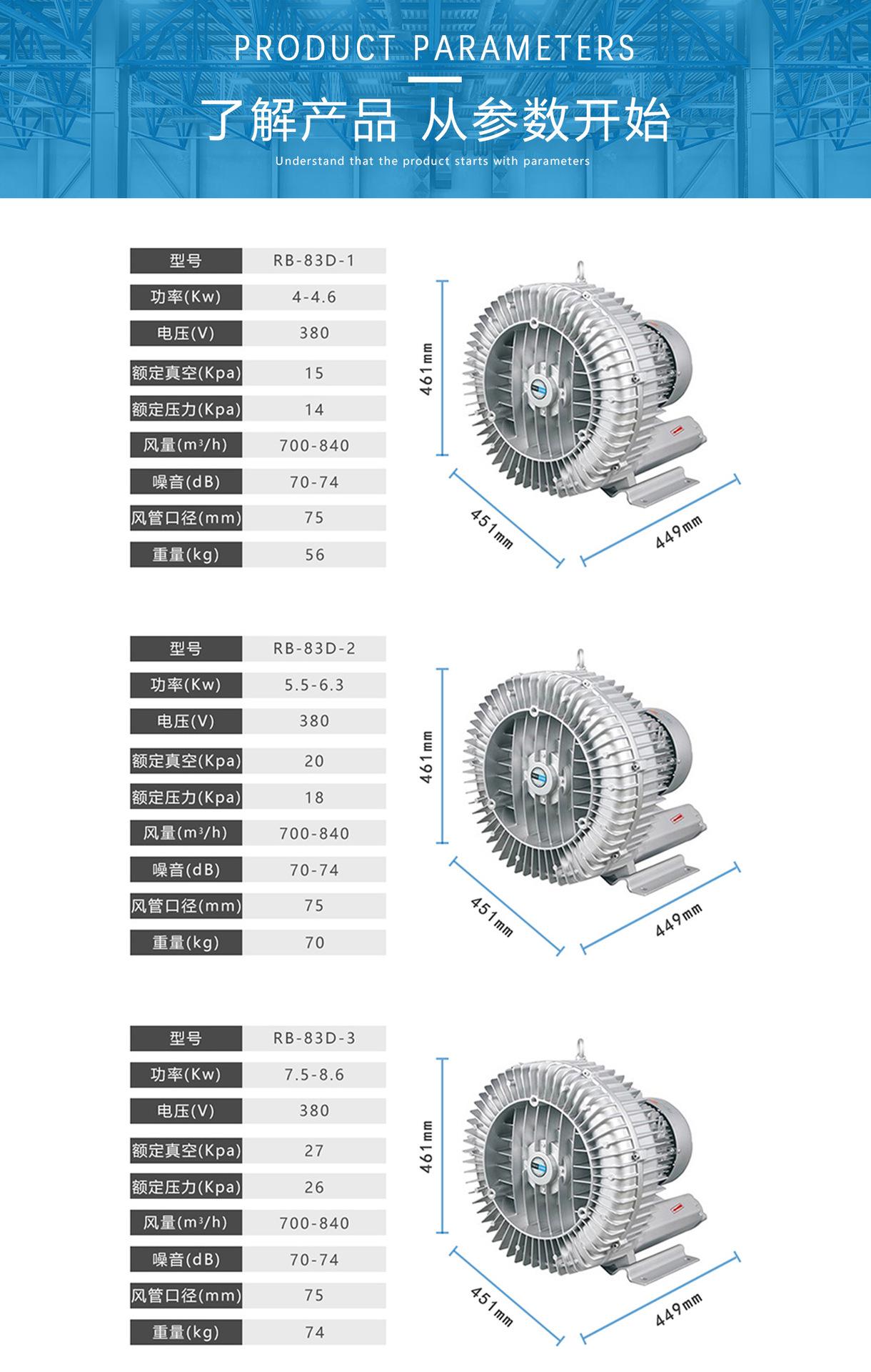 全风Twyx 厂家RB-73D-2 高压增氧吸吹两用高压旋涡鼓风机示例图4