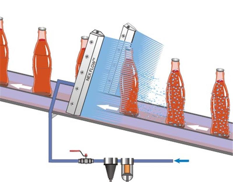 非标定制铝合金吹水风刀不锈钢板吹干风刀不锈钢除尘干燥风刀示例图6