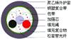 GYTS-6A1b  安徽天康6芯多模通信光缆